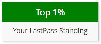 LastPassTop1PerCentScore